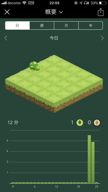アプリ「forest」植林画面